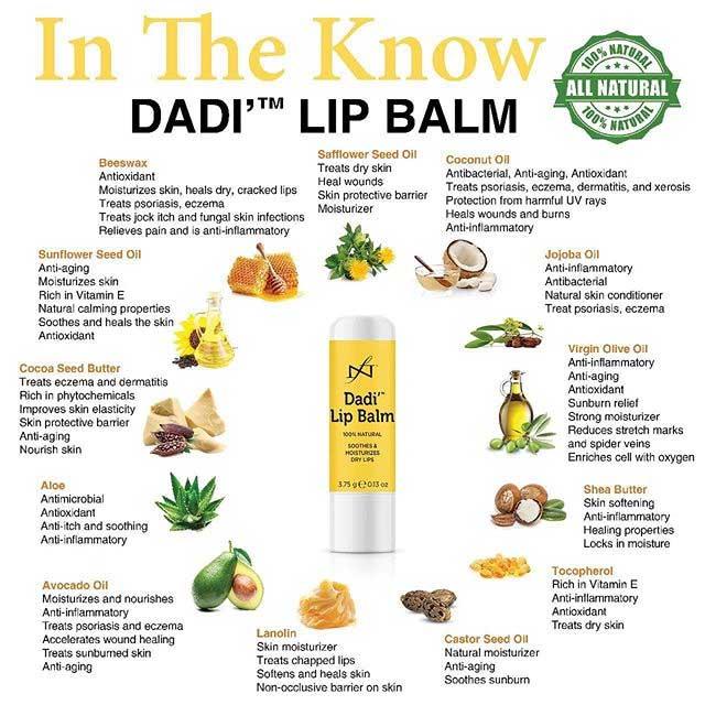 Dadi'Lip Balm In The Know