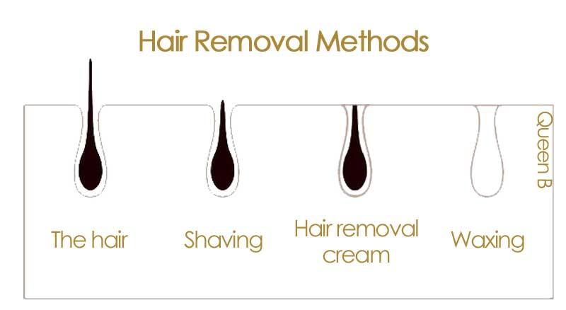 shaving-versus-waxing